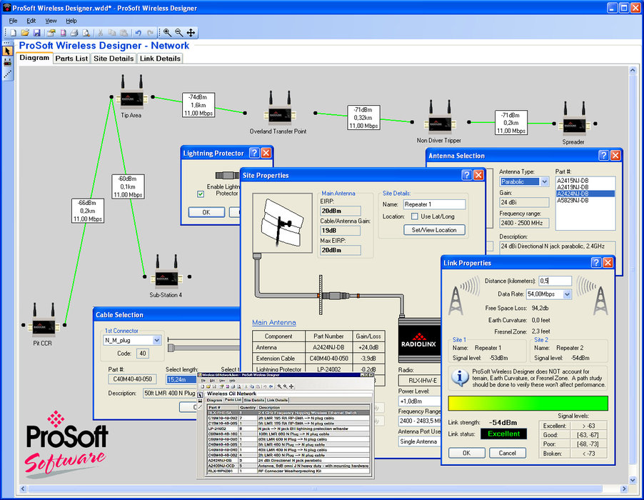 Prosoft Wireless Designer A Unique And Unequalled Software Tool For Industrial Wireless Projects Industry Usa